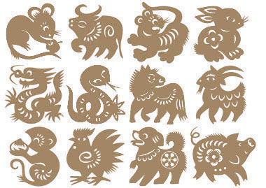 chinese-new-year-symbols-12Animals
