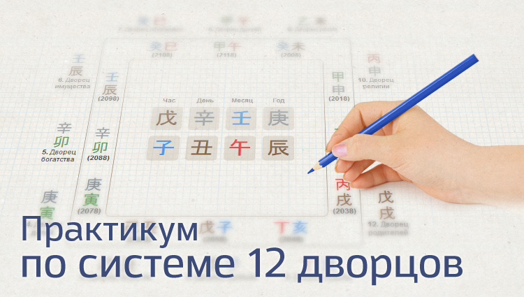 Практикум по системе 12 дворцов. .<br />Преподаватель: <strong>Анна Зайцева</strong>